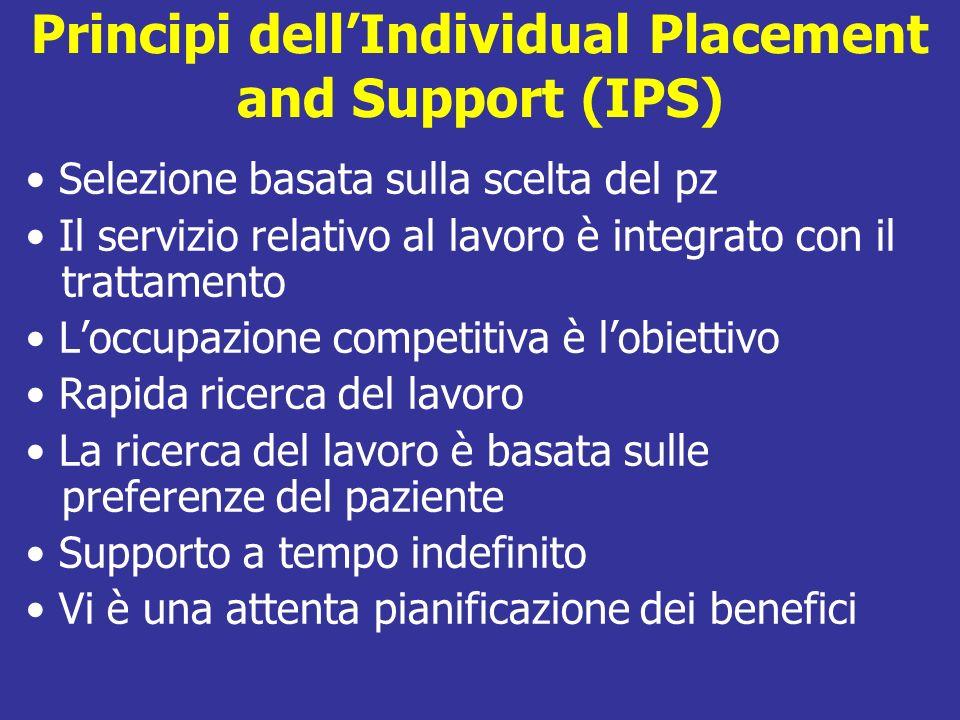 Supported employment Gli operatori: identificano dei posti di lavoro selezionano e formano SUL POSTO inseriscono e forniscono supporto sostituiscono l