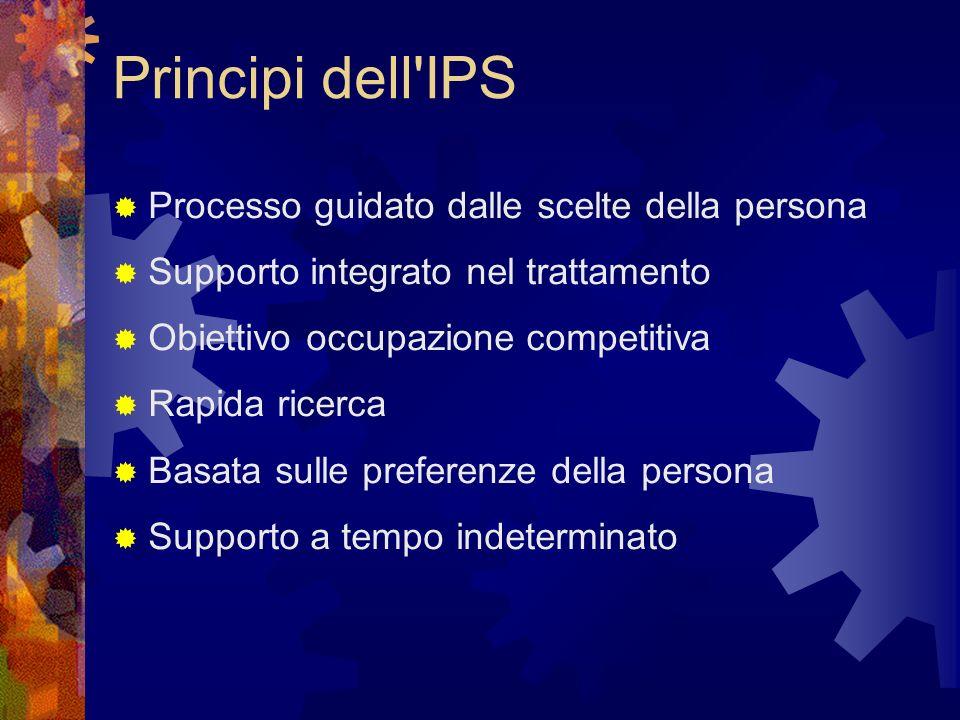 IPS – Individual Placement and Support Novità nel campo della riabilitazione lavorativa Primo format di intervento sul lavoro codificato come trattame