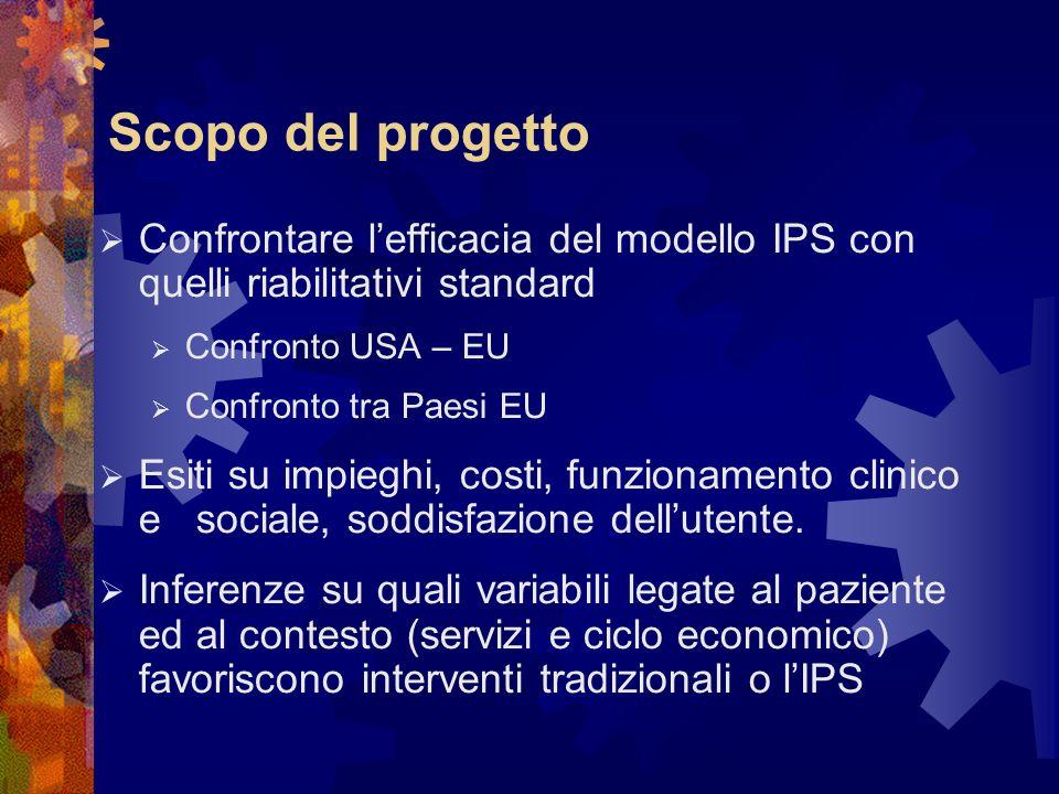 EQOLISE 50 pazienti 25 pazienti IPS Trattamento ordinario 2 anni Valutazione degli esiti ogni 6 mm per 18 mm