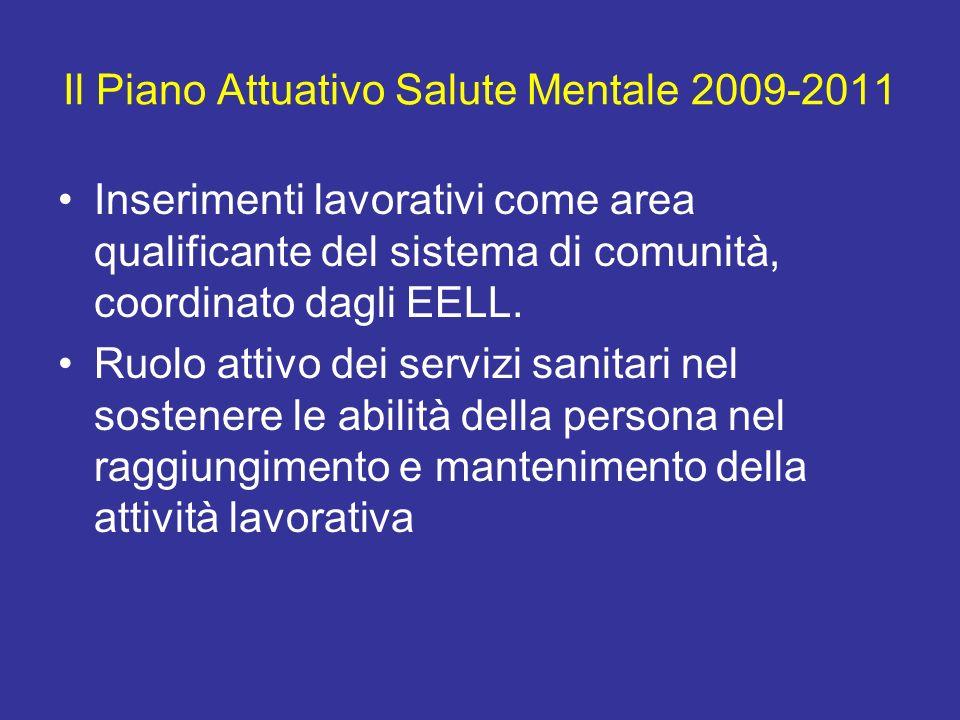 Condizione lavorativa utenti CSM In Emilia-Romagna nel 2007 su 66.813 utenti –Occupati 35.2% –Disoccupati 14.1% –Casalinghe 9.2% –Studenti 4.1% –Pensi