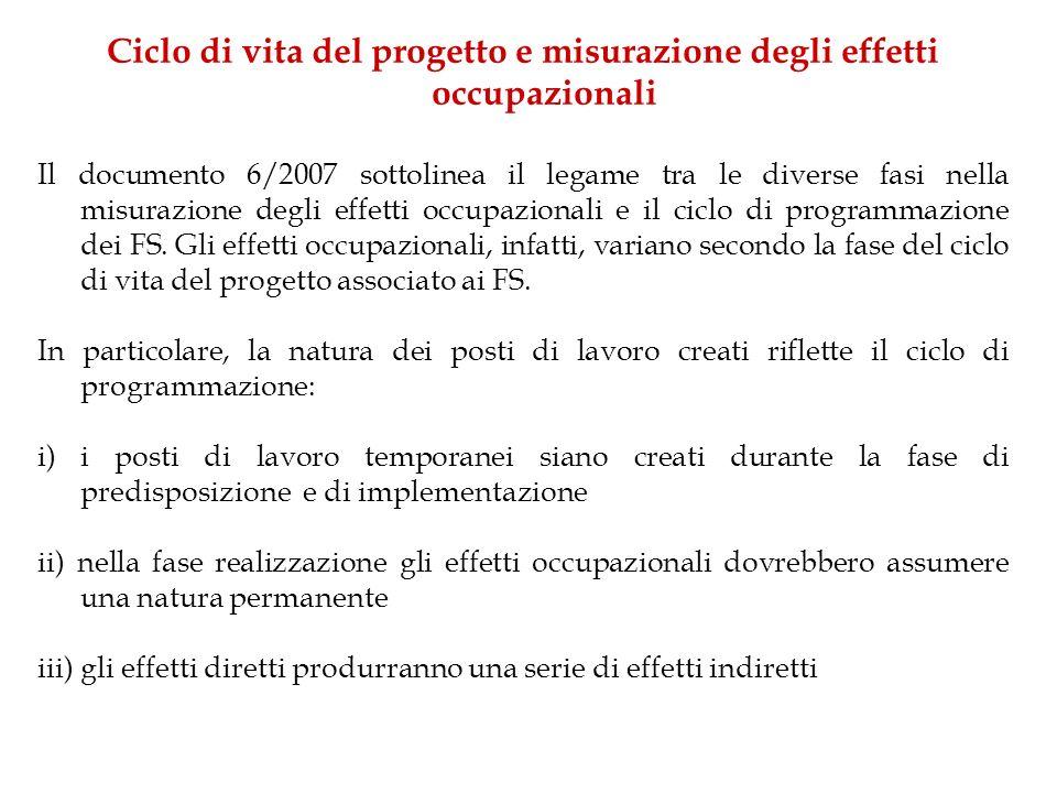 Ciclo di vita del progetto e misurazione degli effetti occupazionali Il documento 6/2007 sottolinea il legame tra le diverse fasi nella misurazione degli effetti occupazionali e il ciclo di programmazione dei FS.