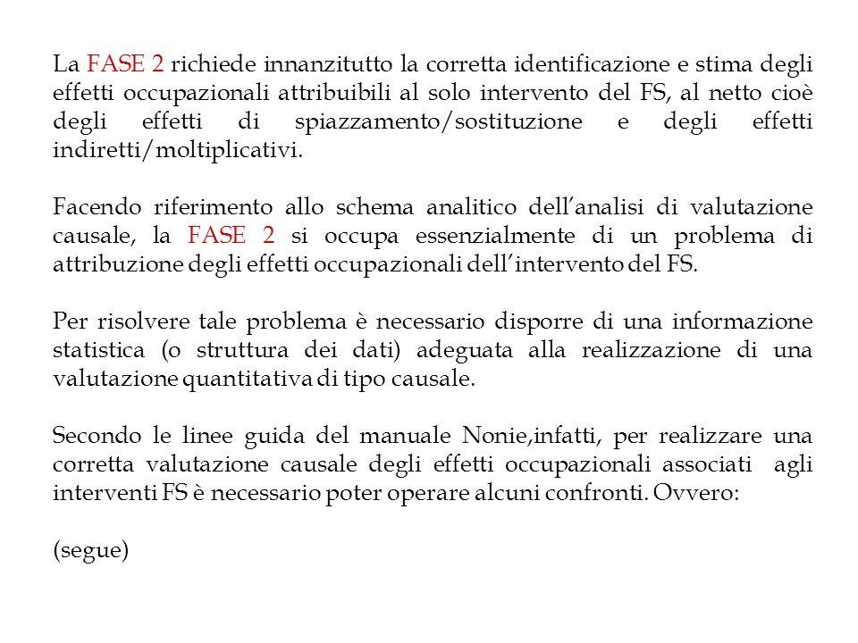 La FASE 2 richiede innanzitutto la corretta identificazione e stima degli effetti occupazionali attribuibili al solo intervento del FS, al netto cioè degli effetti di spiazzamento/sostituzione e degli effetti indiretti/moltiplicativi.
