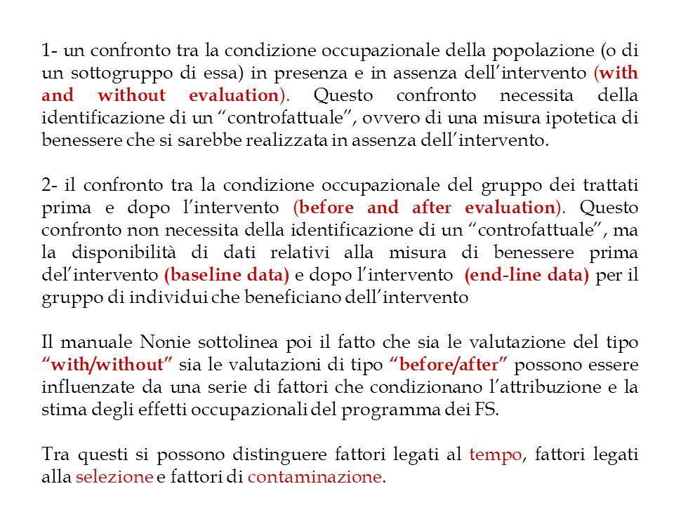 1- un confronto tra la condizione occupazionale della popolazione (o di un sottogruppo di essa) in presenza e in assenza dellintervento ( with and without evaluation ).