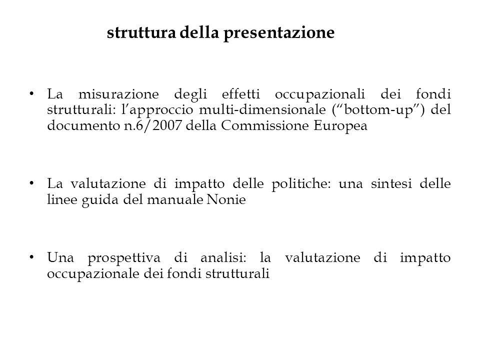 struttura della presentazione La misurazione degli effetti occupazionali dei fondi strutturali: lapproccio multi-dimensionale (bottom-up) del document