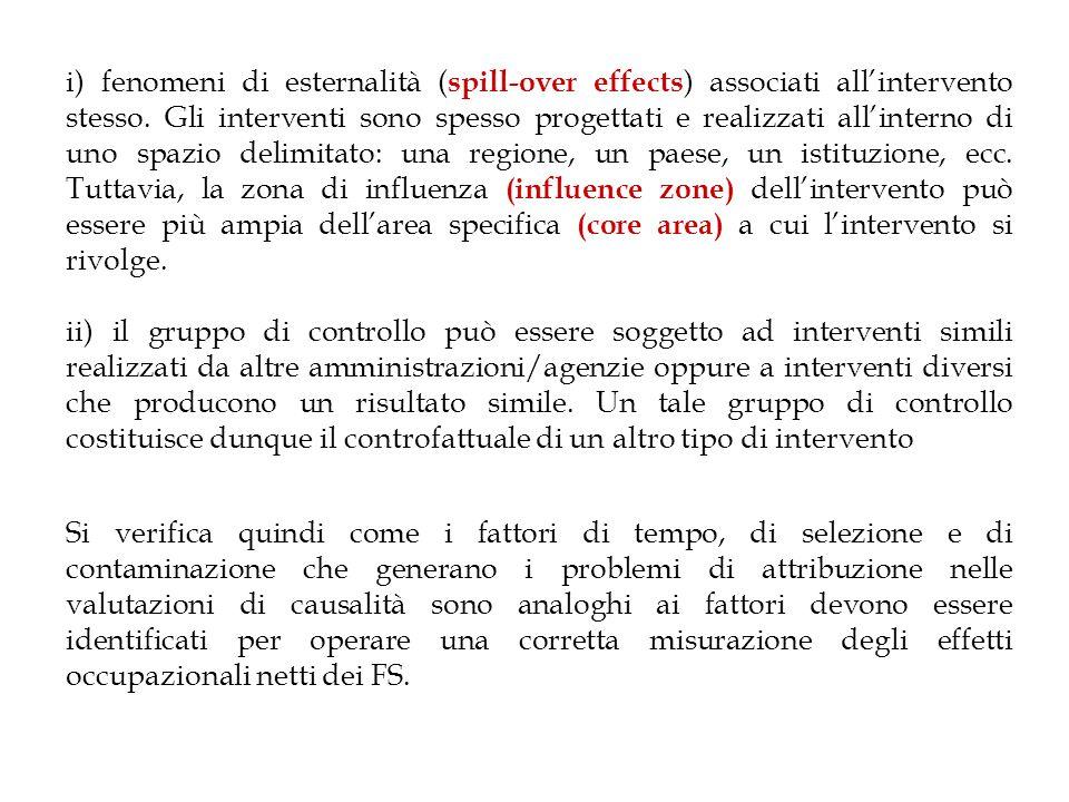 i) fenomeni di esternalità ( spill-over effects ) associati allintervento stesso.