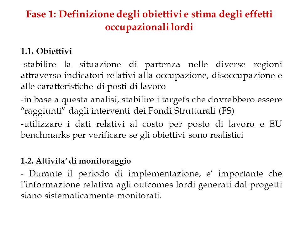 Fase 1: Definizione degli obiettivi e stima degli effetti occupazionali lordi 1.1. Obiettivi -stabilire la situazione di partenza nelle diverse region