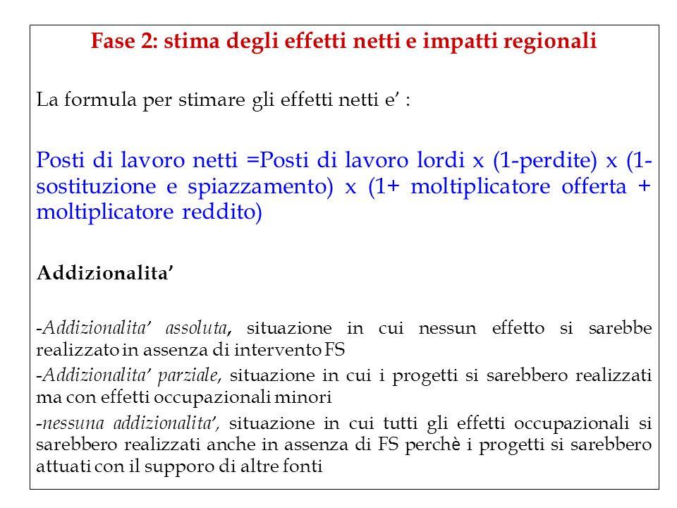 Fase 2: stima degli effetti netti e impatti regionali La formula per stimare gli effetti netti e : Posti di lavoro netti =Posti di lavoro lordi x (1-p