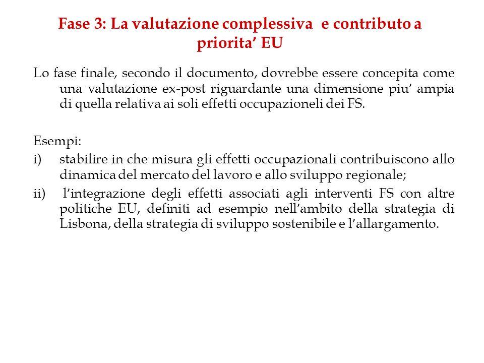 Fase 3: La valutazione complessiva e contributo a priorita EU Lo fase finale, secondo il documento, dovrebbe essere concepita come una valutazione ex-post riguardante una dimensione piu ampia di quella relativa ai soli effetti occupazioneli dei FS.