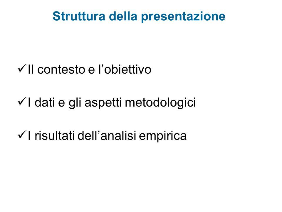 Struttura della presentazione Il contesto e lobiettivo I dati e gli aspetti metodologici I risultati dellanalisi empirica