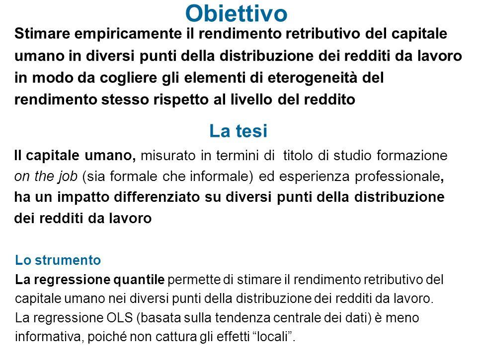 Obiettivo La tesi Il capitale umano, misurato in termini di titolo di studio formazione on the job (sia formale che informale) ed esperienza professio