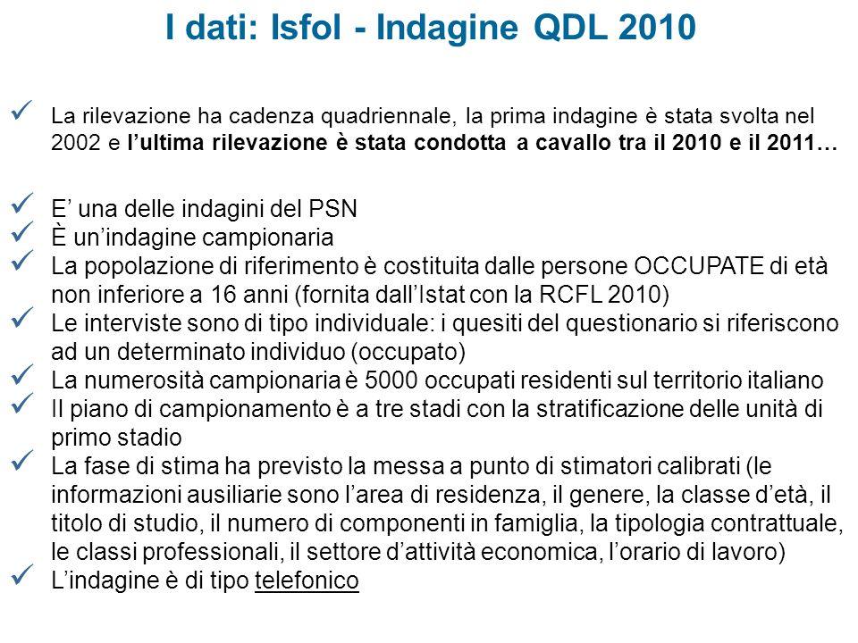 I dati: Isfol - Indagine QDL 2010 La rilevazione ha cadenza quadriennale, la prima indagine è stata svolta nel 2002 e lultima rilevazione è stata cond