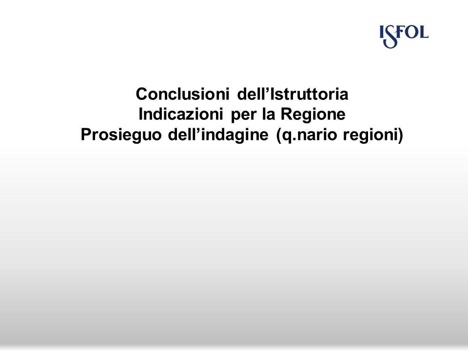 Conclusioni dellIstruttoria Indicazioni per la Regione Prosieguo dellindagine (q.nario regioni)