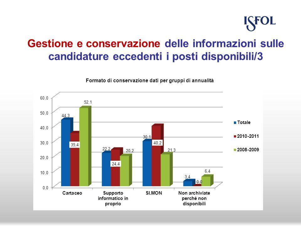 Gestione e conservazione delle informazioni sulle candidature eccedenti i posti disponibili/3