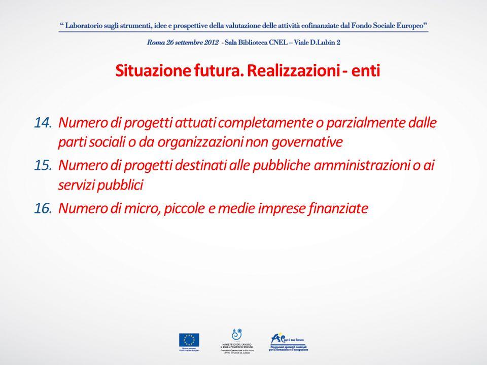 Situazione futura. Realizzazioni - enti 14.Numero di progetti attuati completamente o parzialmente dalle parti sociali o da organizzazioni non governa