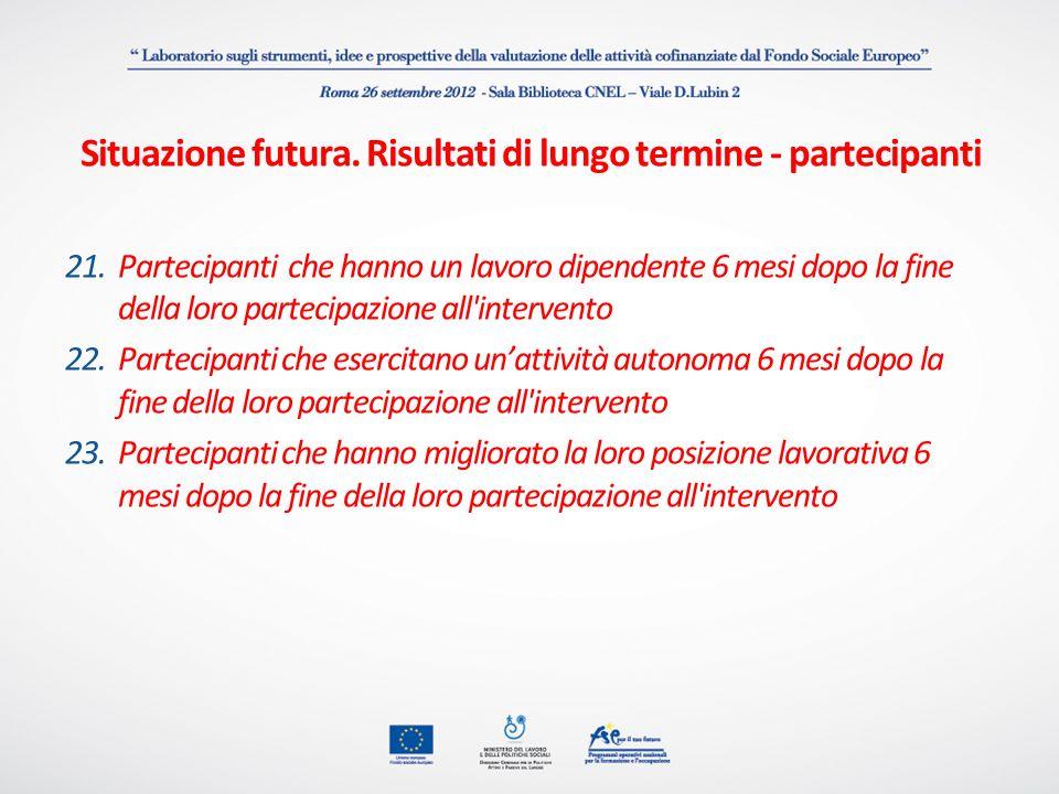 Situazione futura. Risultati di lungo termine - partecipanti 21.Partecipanti che hanno un lavoro dipendente 6 mesi dopo la fine della loro partecipazi
