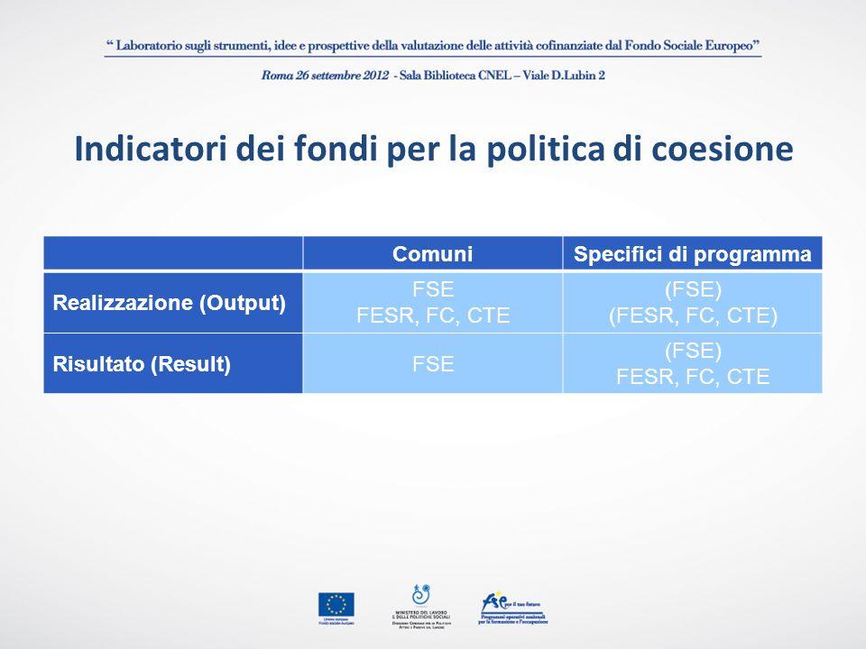 Indicatori dei fondi per la politica di coesione ComuniSpecifici di programma Realizzazione (Output) FSE FESR, FC, CTE (FSE) (FESR, FC, CTE) Risultato