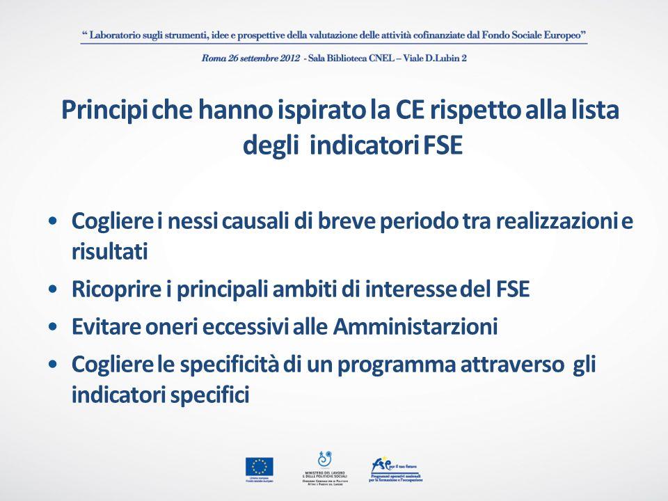 Principi che hanno ispirato la CE rispetto alla lista degli indicatori FSE Cogliere i nessi causali di breve periodo tra realizzazioni e risultati Ric