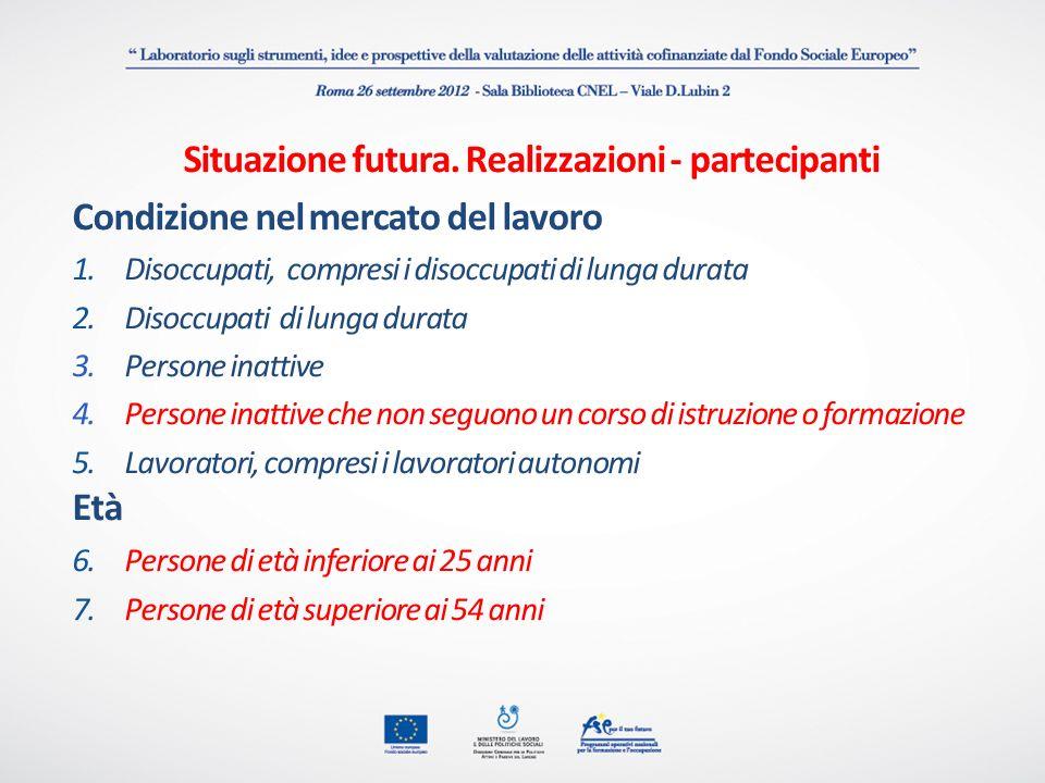 Situazione futura. Realizzazioni - partecipanti Condizione nel mercato del lavoro 1.Disoccupati, compresi i disoccupati di lunga durata 2.Disoccupati
