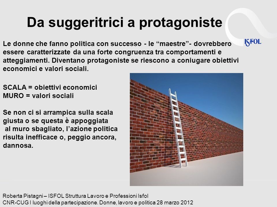 Da suggeritrici a protagoniste Roberta Pistagni – ISFOL Struttura Lavoro e Professioni Isfol CNR-CUG I luoghi della partecipazione. Donne, lavoro e po