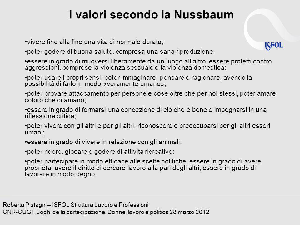 I valori secondo la Nussbaum vivere fino alla fine una vita di normale durata; poter godere di buona salute, compresa una sana riproduzione; essere in