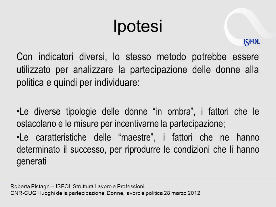 Ipotesi Con indicatori diversi, lo stesso metodo potrebbe essere utilizzato per analizzare la partecipazione delle donne alla politica e quindi per in