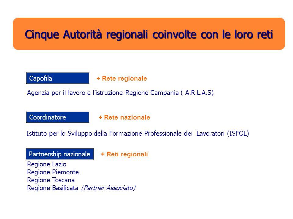 Cinque Autorità regionali coinvolte con le loro reti Regione Lazio Regione Piemonte Regione Toscana Regione Basilicata (Partner Associato) Capofila Ag