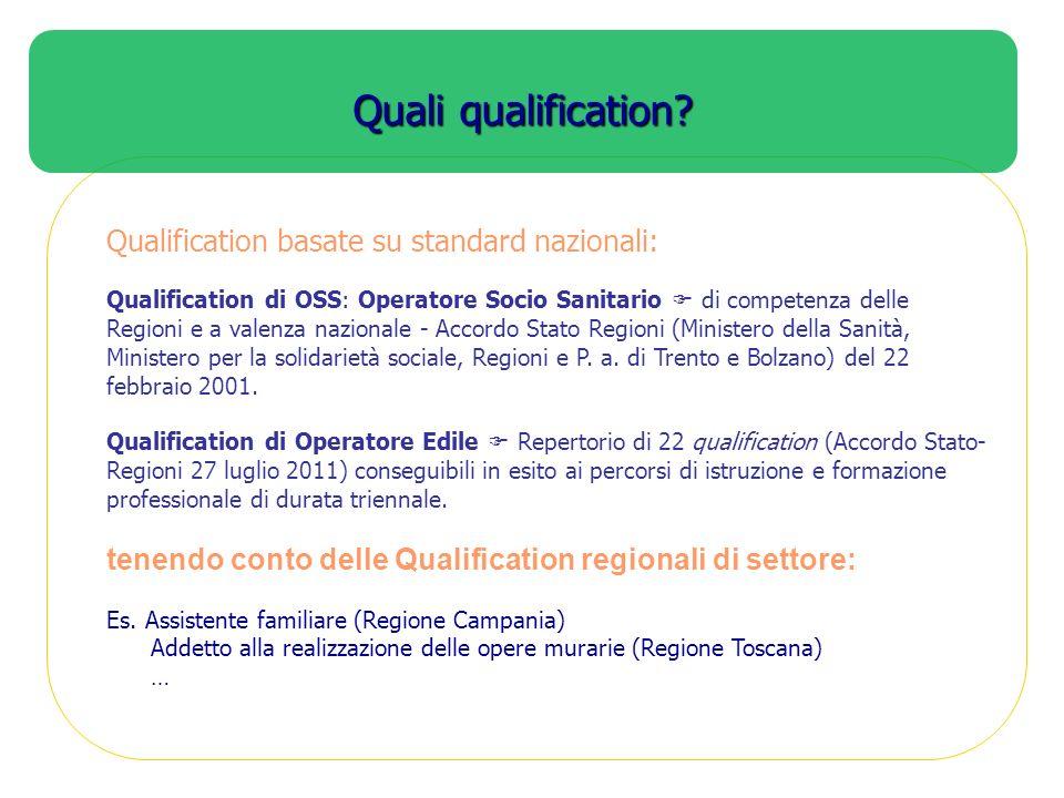 Qualification basate su standard nazionali: Qualification di OSS: Operatore Socio Sanitario di competenza delle Regioni e a valenza nazionale - Accord