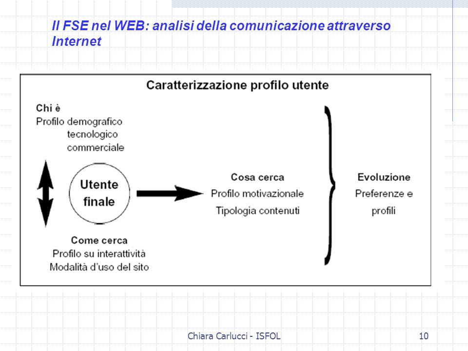 Chiara Carlucci - ISFOL10 Il FSE nel WEB: analisi della comunicazione attraverso Internet
