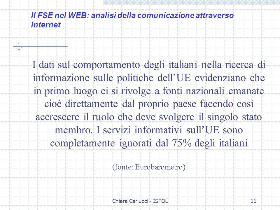 Chiara Carlucci - ISFOL11 I dati sul comportamento degli italiani nella ricerca di informazione sulle politiche dellUE evidenziano che in primo luogo