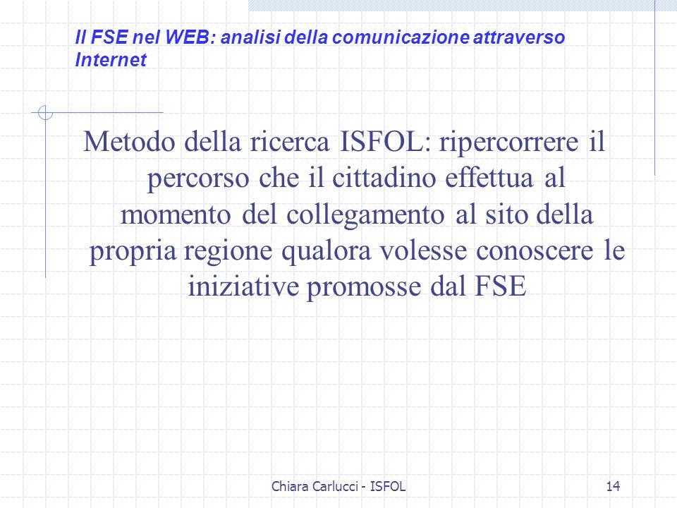 Chiara Carlucci - ISFOL14 Metodo della ricerca ISFOL: ripercorrere il percorso che il cittadino effettua al momento del collegamento al sito della pro