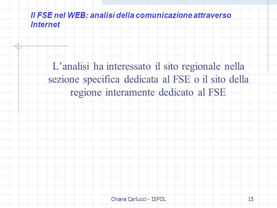 Chiara Carlucci - ISFOL15 Lanalisi ha interessato il sito regionale nella sezione specifica dedicata al FSE o il sito della regione interamente dedica