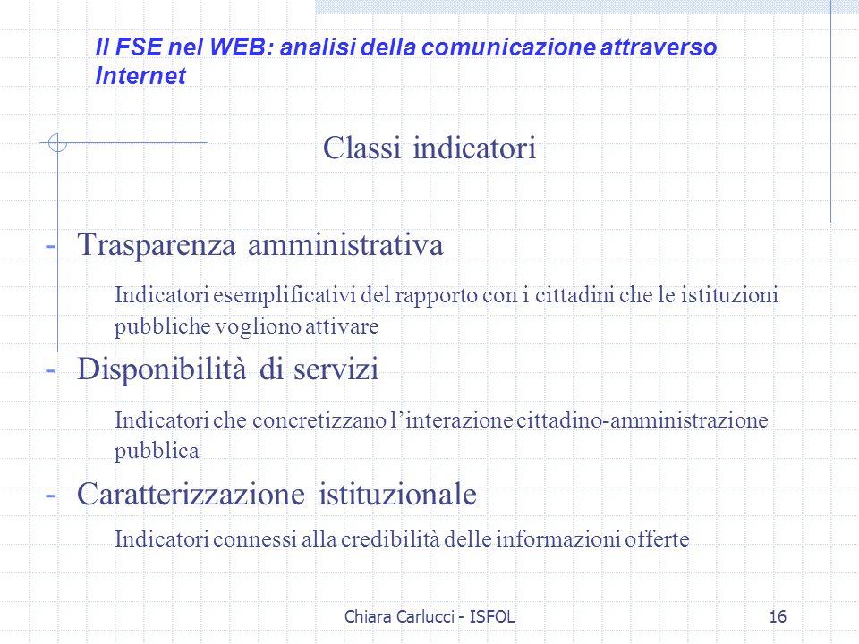 Chiara Carlucci - ISFOL16 Classi indicatori - Trasparenza amministrativa Indicatori esemplificativi del rapporto con i cittadini che le istituzioni pu