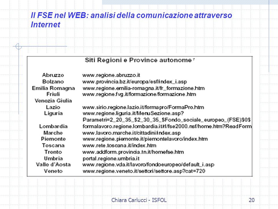 Chiara Carlucci - ISFOL20 Il FSE nel WEB: analisi della comunicazione attraverso Internet