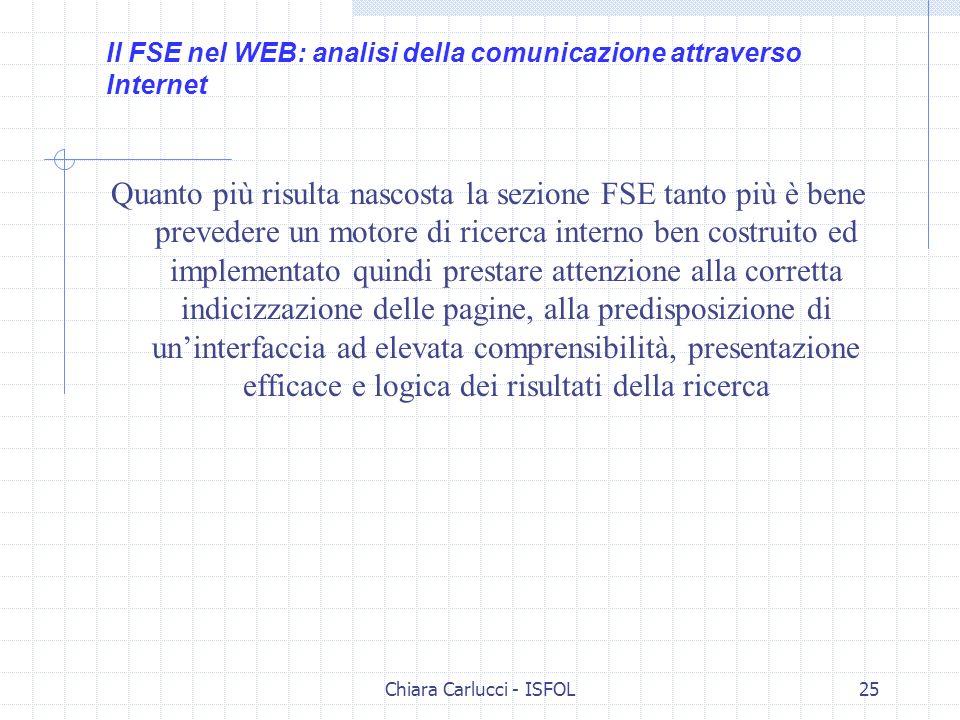 Chiara Carlucci - ISFOL25 Quanto più risulta nascosta la sezione FSE tanto più è bene prevedere un motore di ricerca interno ben costruito ed implemen