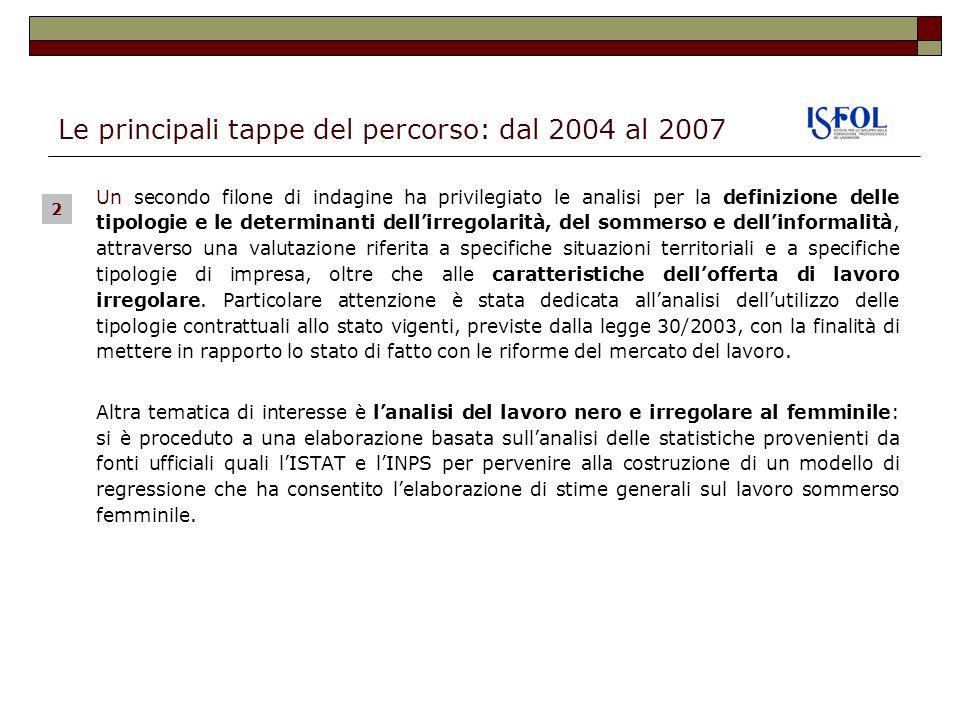 Le principali tappe del percorso: dal 2004 al 2007 a) Analisi della letteratura economica, statistica ed econometrica esistente sul tema del sommerso (2005).