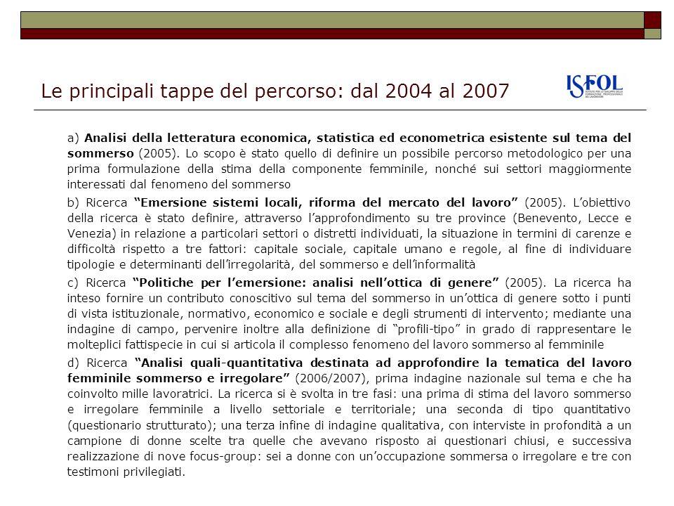 Le principali tappe del percorso: dal 2007 ad oggi Dal 2007, due filoni di studio correlati: Conoscenza del fenomeno.