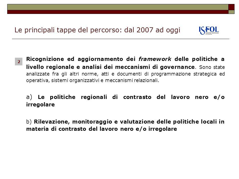 IL SETTORE DEI SERVIZI Terziario Avanzato Nel 2008 in Italia si contavano poco più di 2 milioni di addetti occupati nel Terziario Avanzato: si tratta del 13% del totale della popolazione occupata nel settore dei servizi pari a 15 Milioni.
