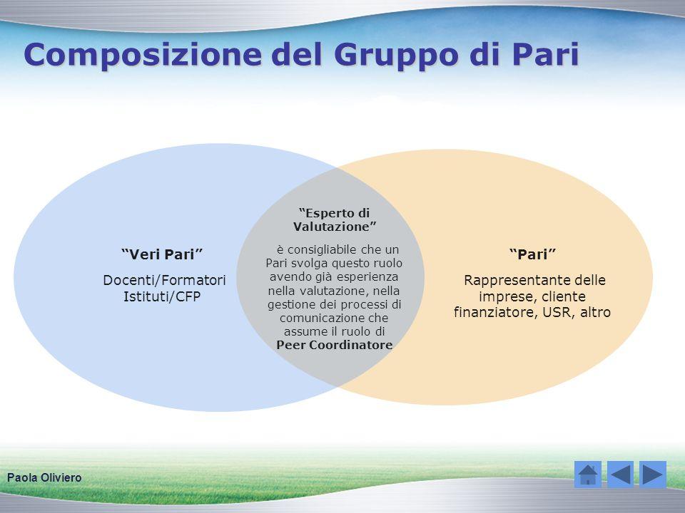 Composizione del Gruppo di Pari Pari Rappresentante delle imprese, cliente finanziatore, USR, altro Esperto di Valutazione è consigliabile che un Pari