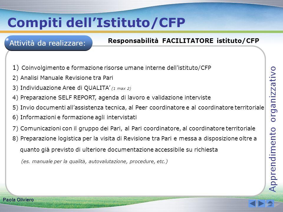 Compiti dellIstituto/CFP Responsabilità FACILITATORE istituto/CFP 1) Coinvolgimento e formazione risorse umane interne dellistituto/CFP 2) Analisi Man