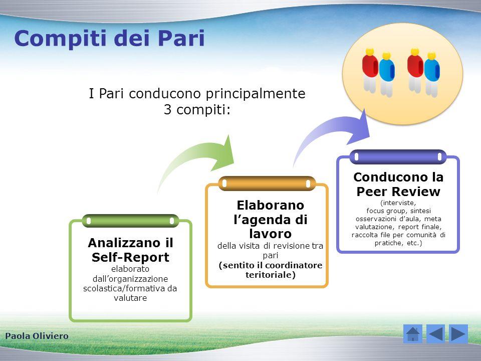 Compiti dei Pari I Pari conducono principalmente 3 compiti: Analizzano il Self-Report elaborato dallorganizzazione scolastica/formativa da valutare El