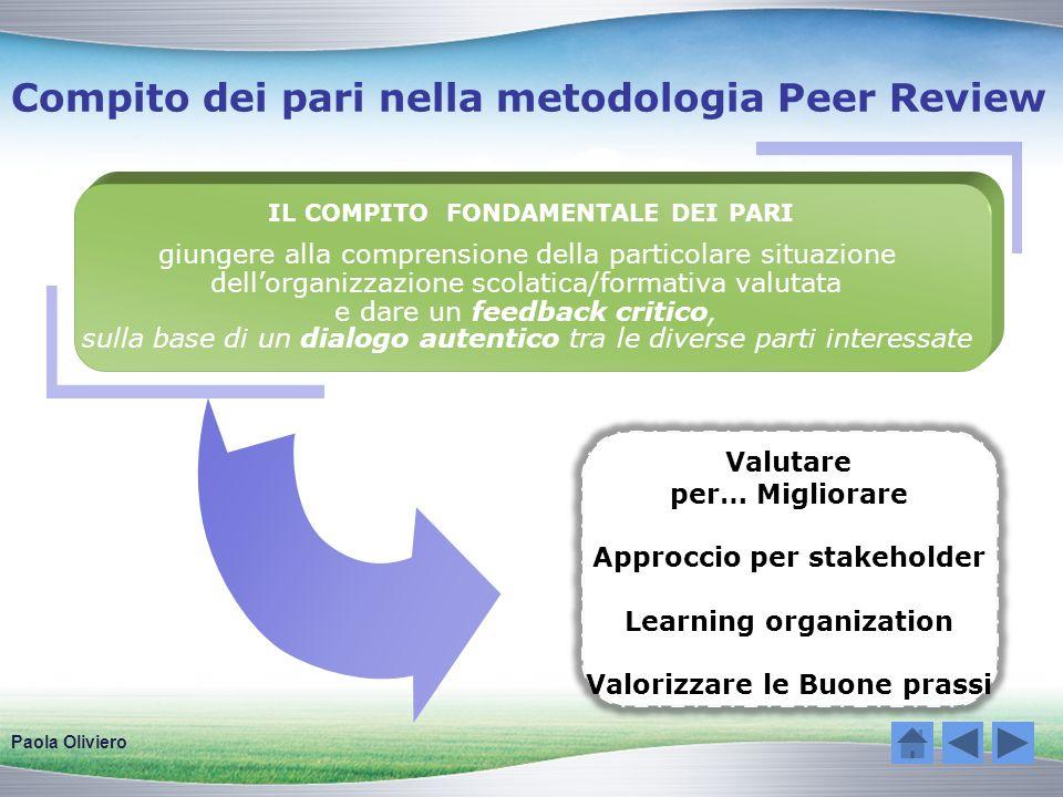 Compito dei pari nella metodologia Peer Review IL COMPITO FONDAMENTALE DEI PARI giungere alla comprensione della particolare situazione dellorganizzaz
