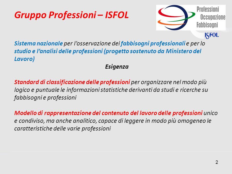 2 Gruppo Professioni – ISFOL Sistema nazionale per losservazione dei fabbisogni professionali e per lo studio e lanalisi delle professioni (progetto s