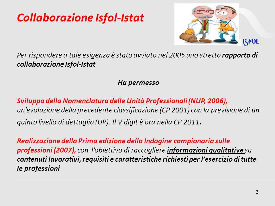 3 Collaborazione Isfol-Istat Per rispondere a tale esigenza è stato avviato nel 2005 uno stretto rapporto di collaborazione Isfol-Istat Ha permesso Sv