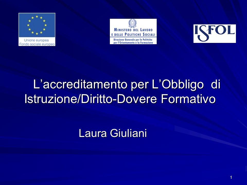 1 Laccreditamento per LObbligo di Istruzione/Diritto-Dovere Formativo Laccreditamento per LObbligo di Istruzione/Diritto-Dovere Formativo Laura Giuliani Laura Giuliani