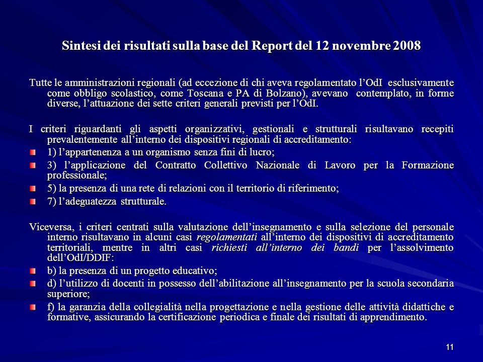 11 Sintesi dei risultati sulla base del Report del 12 novembre 2008 Tutte le amministrazioni regionali (ad eccezione di chi aveva regolamentato lOdI esclusivamente come obbligo scolastico, come Toscana e PA di Bolzano), avevano contemplato, in forme diverse, lattuazione dei sette criteri generali previsti per lOdI.