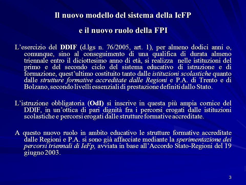 3 Il nuovo modello del sistema della IeFP e il nuovo ruolo della FPI Lesercizio del DDIF (d.lgs n. 76/2005, art. 1), per almeno dodici anni o, comunqu