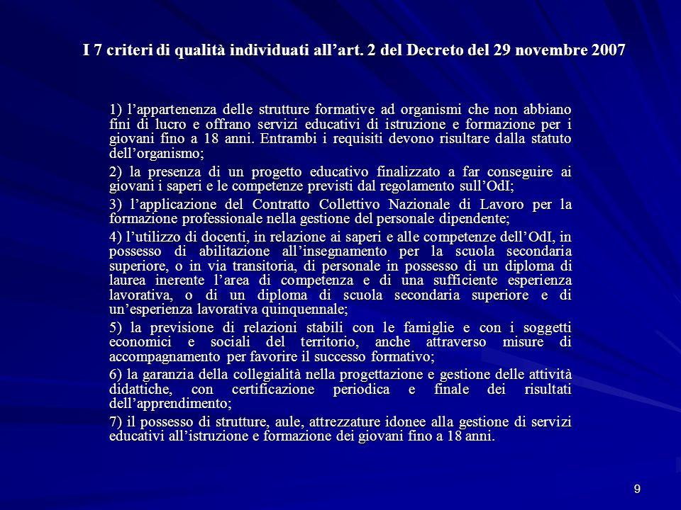 9 I 7 criteri di qualità individuati allart. 2 del Decreto del 29 novembre 2007 1) lappartenenza delle strutture formative ad organismi che non abbian