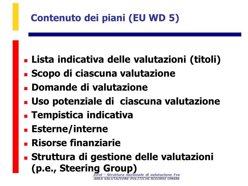 Isfol – Struttura nazionale di valutazione Fse AREA VALUTAZIONE POLITICHE RISORSE UMANE Contenuto dei piani (EU WD 5) Lista indicativa delle valutazio