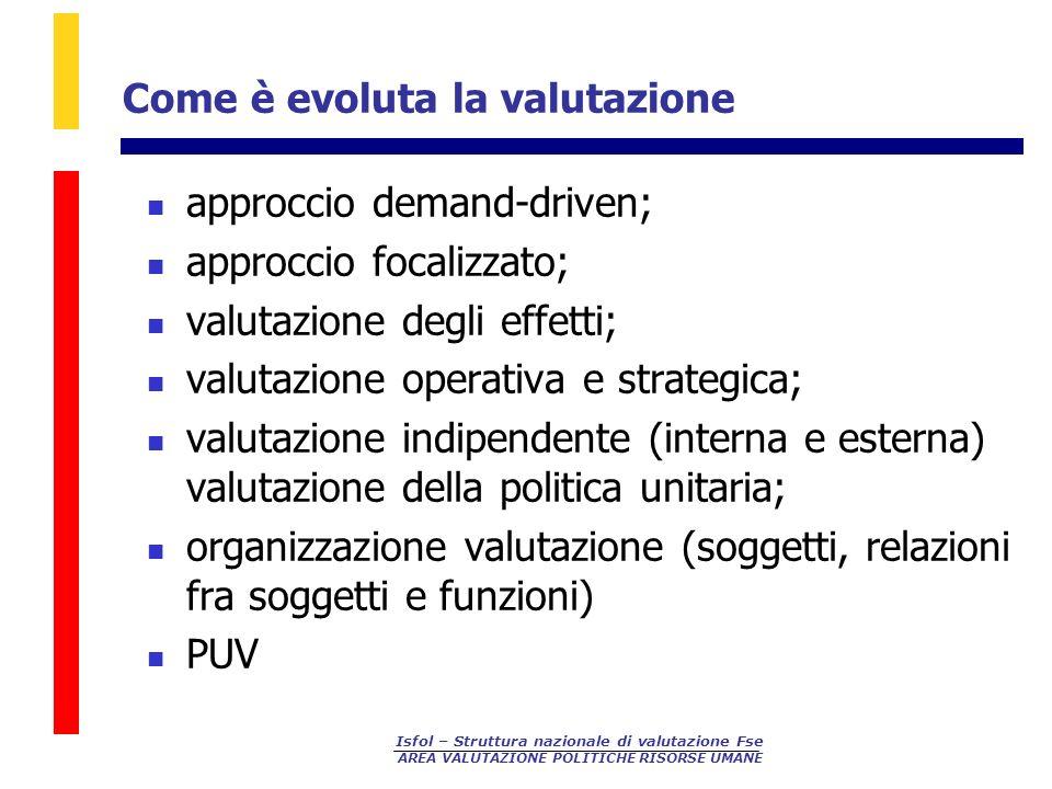 Isfol – Struttura nazionale di valutazione Fse AREA VALUTAZIONE POLITICHE RISORSE UMANE Come è evoluta la valutazione approccio demand-driven; approcc