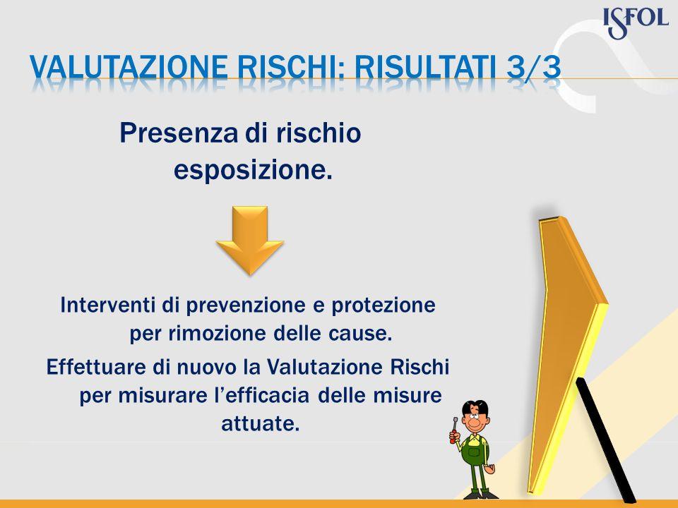 Presenza di rischio esposizione. Interventi di prevenzione e protezione per rimozione delle cause. Effettuare di nuovo la Valutazione Rischi per misur